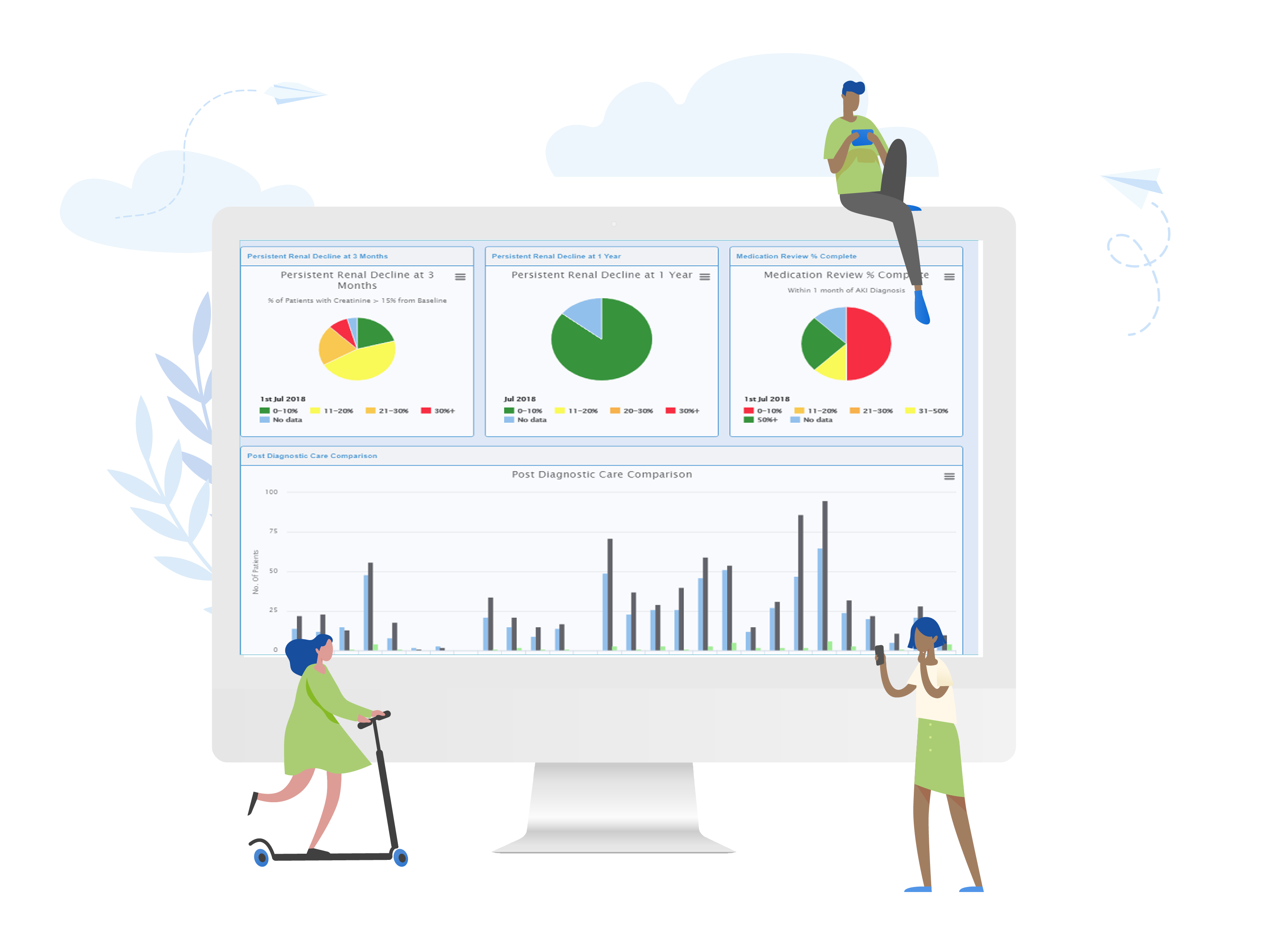 Outcomes Manager - Aggregate Report Widget illustrations-01